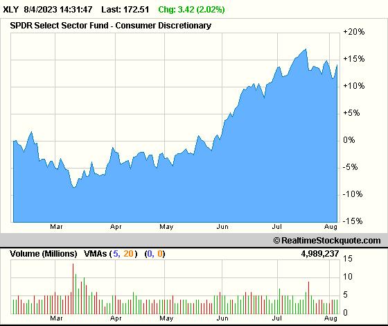 Loading stock chart, please wait...